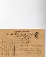 Correspondance Des Armées De La République - Carte En Franchise - Saint Claude De Diray (carte écrite Sur Le Front 1917) - Other Municipalities