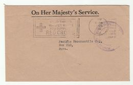 1980 FIJI MINISTRY OF EDUCATION Official Paid OHMS COVER SLOGAN Pmk  RED CROSS - Fiji (1970-...)