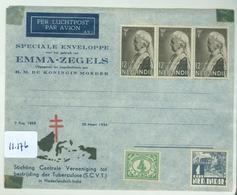 L.P. * NEDERLANDS-INDIE Uit 1934 BRIEFOMSLAG EMMAZEGELS   (11.176) - Indes Néerlandaises