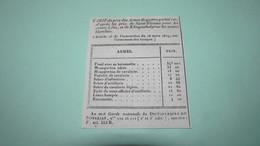 COUPURE DE PRESSE DE 1833 - PRIX DES ARMES DE GUERRES PORTATIVES - St-ETIENNE / KLINGENTHAL DE 1830 à 1833. - Vieux Papiers