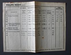 Tarif Tubes Redresseurs Philips Radio - Supplies And Equipment
