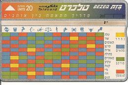 CARTE- µ-ISRAEL -HOLOGRAPHIE-20U-HOROSCOPEV°N° Endroit 688E96391-TBE - Israel