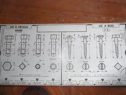 Regle De Calcul Visserie - Outils