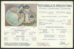 Tarjeta Postal Turística Para Italia - Cartolina Di Propaganda Turistica Per L'Italia REPUBBLICA ARGENTINA - Argentina