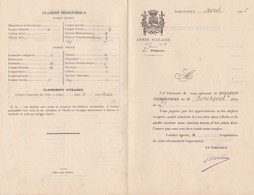 BULLETIN  SCOLAIRE,,,,, 1916 ,,,,,,  SOREZE ,,,,, - Diplomi E Pagelle