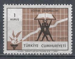 Turkey 1969. Scott #1805 (M) Educational Progress * - 1921-... République