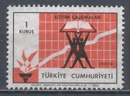 Turkey 1969. Scott #1808 (M) Educational Progress * - 1921-... République