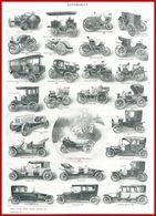 Automobile, Voiture De Cugnot 1770, Citroën, Hotchkiss, Labourdette, Peugeot, Renault....Recto-verso, Larousse 1951 - Andere