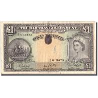 Billet, Bahamas, 1 Pound, Undated (1953), KM:15b, TB - Bahamas