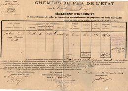 VP12.577 - Commune De RUELLE 1883 - Chemins De Fer De L'Etat Ligne ANGOULEME à LIMOGES - Réglement D'Indemnité - Chemin De Fer