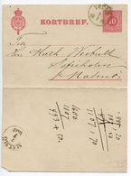 Sweden 1892 10o. Letter Card Ystad To Malmö - Postal Stationery