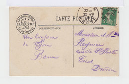 Lyon. Exposition Internationale 1914. Intérieur Du Grand Hall. (2217)Avenue Des Nations. (3027) - Lyon