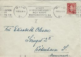 Postmark: Fight Cancer. Norway. H-1147 - Health
