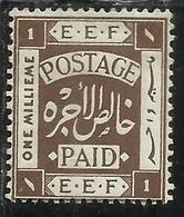 PALESTINE PALESTINA 1918 1m MH - Palestina