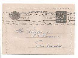 Schweden K 32 - 25 Öre Ziffer Kartenbrief M. Rand V. Göteborg M. Bank-Zudruck Bedarfsverwendet - Postal Stationery