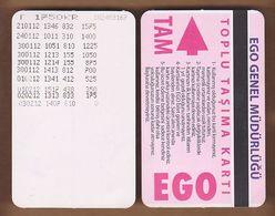 AC - SUBWAY MULTIPLE RIDE METROCARD, BUS CARD ANKARA, TURKEY - Titres De Transport