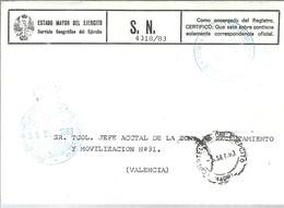 LETTER ESPAÑA   SERVICIO GREOGRAFICO DEL EJERCITO - Geografia