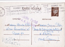 Stalag  Camp De Nexon Entier Petain 0.80 Censure Controle Postal C.s.s. Nexon - Guerre De 1939-45