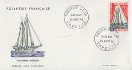 Enveloppe  FDC  1er Jour  POLYNESIE   Bateau  :  Ancienne  Goëlette  1966 - FDC