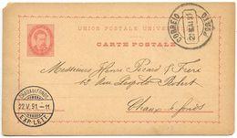 Portugal 1891 20r. King Luiz  Postal Card Porto To Chaux De Fonds, Switzerland - Postal Stationery