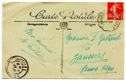 France 1920 Chamonix Railway Postcard W/ Chamonix Au Fayet RPO Postmark - Postmark Collection (Covers)