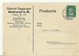 DR GS 1927 ROTTWIEL - Deutschland