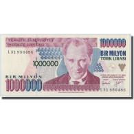 Billet, Turquie, 1,000,000 Lira, L.1970, KM:209, NEUF - Turkey