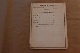 Tableau Statistique Conférences (Diocèse), Visites Des Pauvres, Quêtes, Vers 1860 - Collections