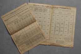 Lot De 2 Documents, Vente De Vin, De Bière Et Du Cidre Dans Les Restaurants, Arrêté Du 9 Mars 1944, Et Annexe Circ.1943 - Collections