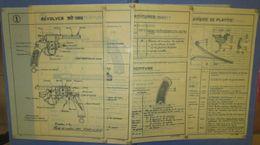 Planches D'Instructions Pour Retroprojecteur-Mod.1892-France 40 - Documents