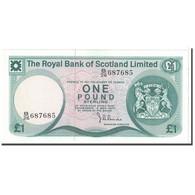 Billet, Scotland, 1 Pound, 1977, 1977-05-03, KM:111c, SPL - [ 3] Scotland