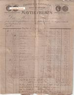 Document Du 05/05/1879 MAYTIE Frères - Fabrique De Sandales - Tardets 64 - 1800 – 1899