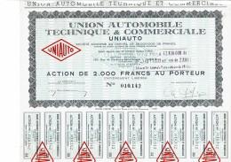 75-UNION AUTOMOBILE TECHNIQUE & COMMERCIALE. UNIAUTO - Aandelen