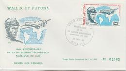 Wallis Et Futuna FDC 1980 Avions PA 104 - FDC