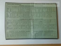 DC48.1  Timetable  Railway  MÁV Hungary  Ca 1910 - Budapest Szolnok Bicske Hatvan - Europe