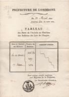 Piccolo Avviso Cm. 21 X 30 Della Prefettura Dell'Ombrone (Siena, Grosseto), Occuipazione Francese 1812. Bel Timbro - Historical Documents