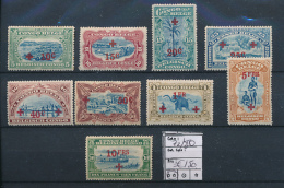 BELGIAN CONGO BOX 2  1918 ISSUE RED CROSS COB 72/80 MNH - Belgisch-Kongo