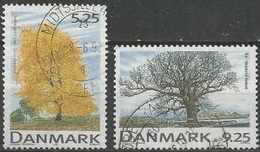 LSJP DENMARK NATURE TREES - Danemark
