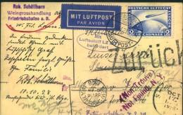 1928, Nordamerikafahrt, Dekorative Werbekarte Mit Champagnerflasche Mit 2 Mark Zepplein Ab FRIEDRICHSHAFEN. Ankunftsstem - Zeppelins