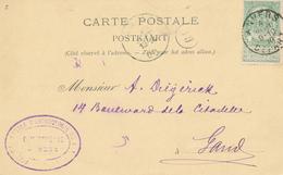 026/27 -  ARCHEOLOGIE BELGIQUE - Carte Imprmée + Cachet De L' Académie Royale TP Armoiries ANVERS 1900 Vers GAND - Archéologie