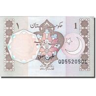 Billet, Pakistan, 1 Rupee, 1981-1983, Undated (1983), KM:27n, SPL - Pakistan