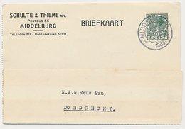 Firma Briefkaart Middelburg 1935 - Periode 1891-1948 (Wilhelmina)