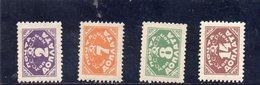 URSS 1925 * SANS FIL. - 1923-1991 URSS