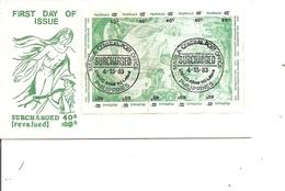 Philippines  ( FDC De 1983 à Voir) - Filipinas