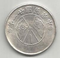 Cina, Repubblica, 1917, Yunnang, 50 Cash, Weight 10,91 Gr. - Cina