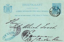 Bk G27 Van Rotterdam Naar Langnau - Postal Stationery