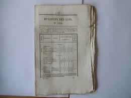 BULLETIN DES LOIS N° 1256 DU 1er DECEMBRE 1845 TRAITE D'AMITIE DE COMMERCE ET DE NAVIGATION ENTRE LA FRANCE ET LA CHINE - Decrees & Laws