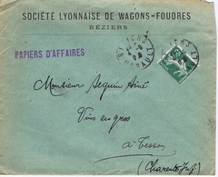 Enveloppe En-tête - HERAULT - Société Lyonnaise De Wagons-Foudres - BEZIERS - Documentos Históricos