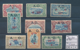 BELGIAN CONGO  RUANDA URUNDI BOX 2 1918 ISSUE RED CROSS COB 36/44 MNH - 1916-22: Neufs