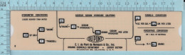 Regle Calcul - 1946, Conversion Rule Avoir. To Metric & Metric To Avoir. Hydrometer Conversion, Hydroxide , Formula  - Techniek